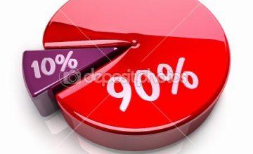 Quy tắc 10/90 để công việc hiệu quả & tiết kiệm thời gian dân sales BĐS nên biết