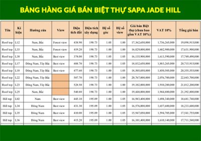 Đánh giá giá bán biệt thự Sapa Jade Hill & giá trị thực tế biệt thự