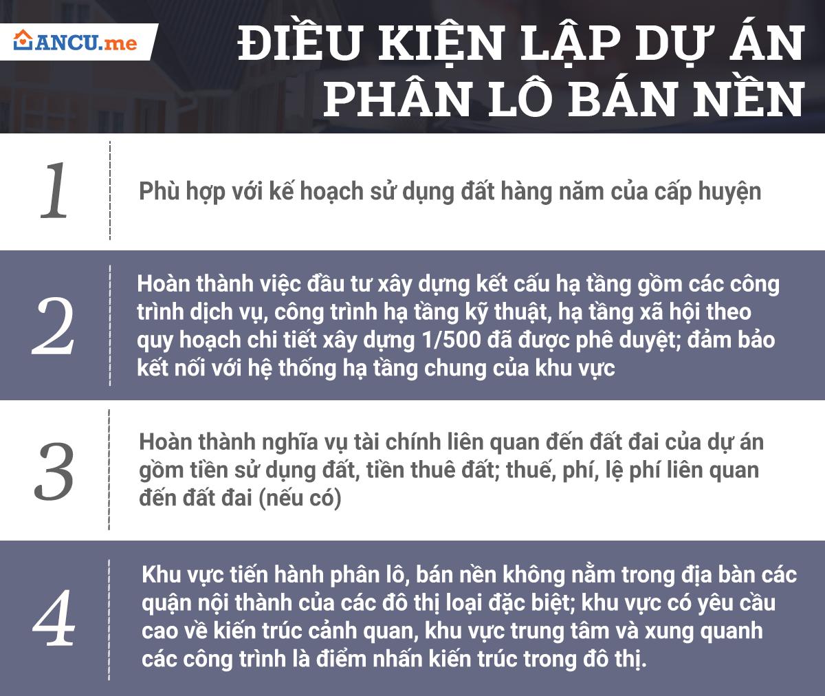 dieu-kien-phan-lo-ban-nen