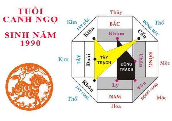 nu-tuoi-1990-hop-huong-nao