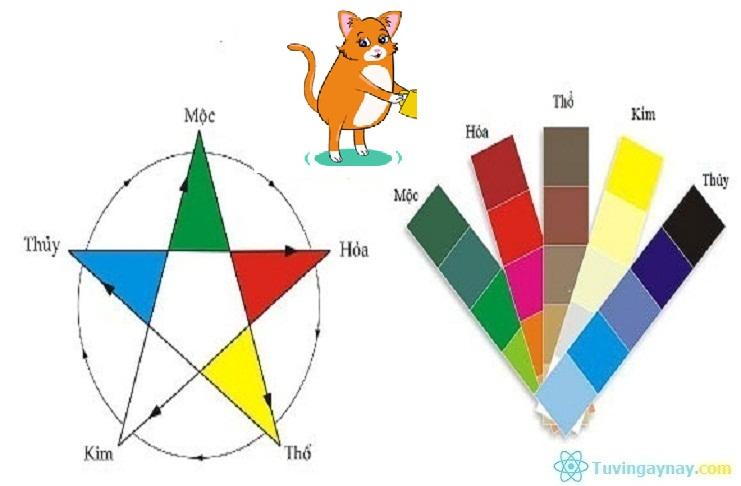 Tuổi Đinh Mão hợp màu gì ?