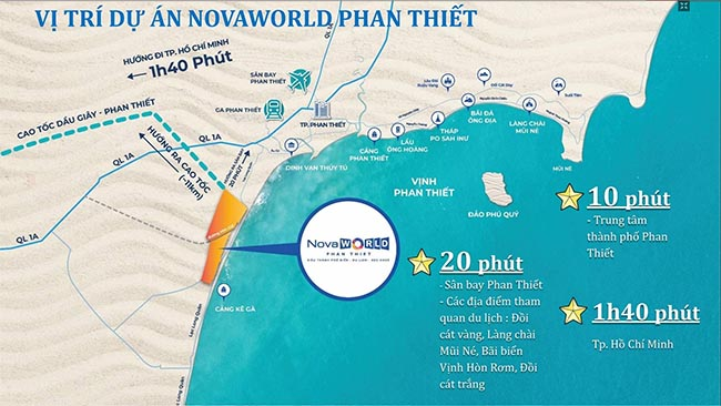 vi-tri-novaworld-phan-thiet